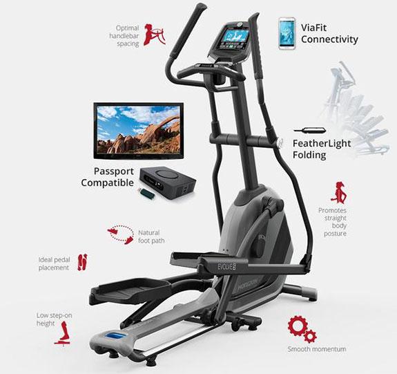 horizon fitness evolve